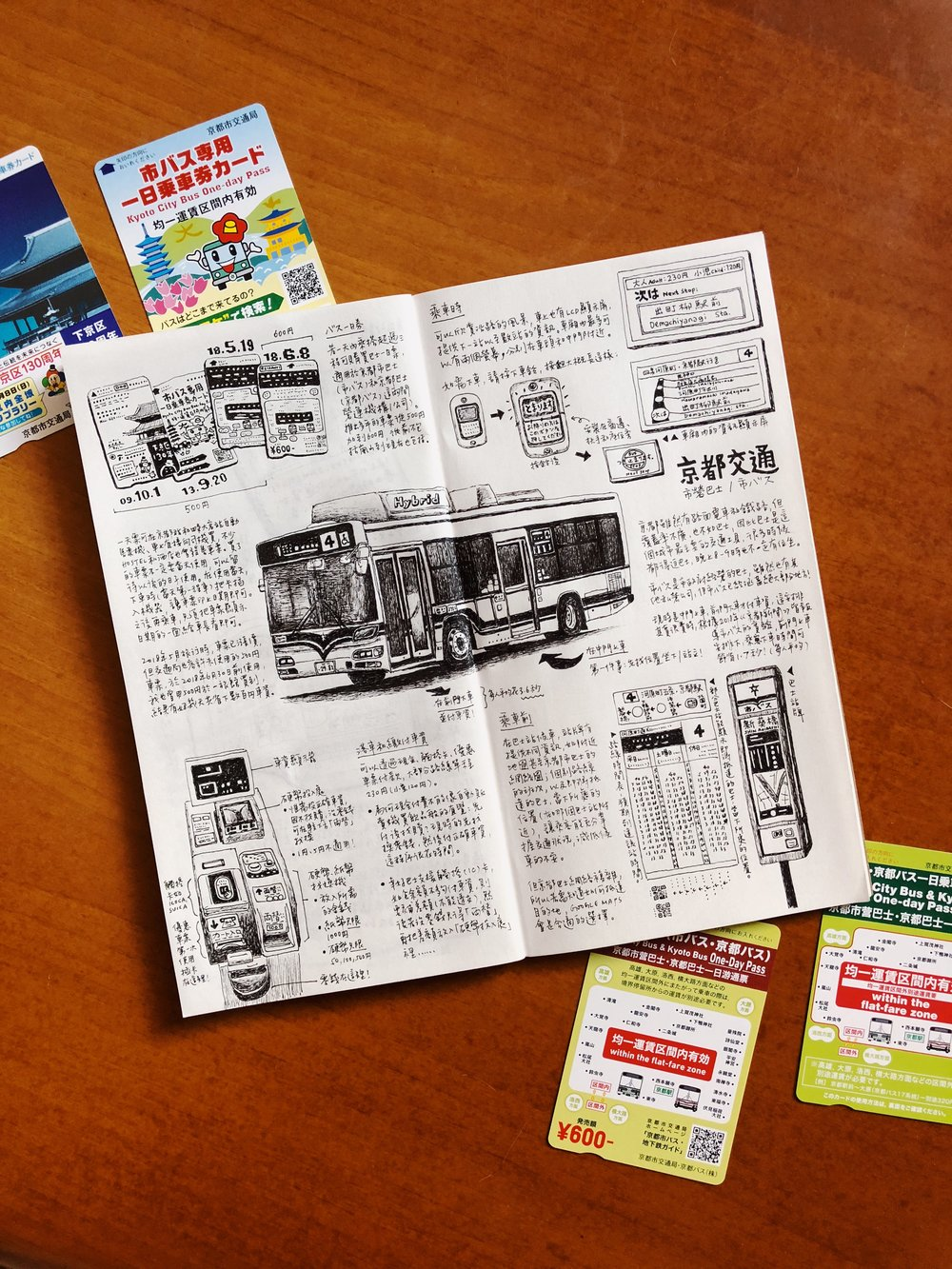 京都巴士圖解