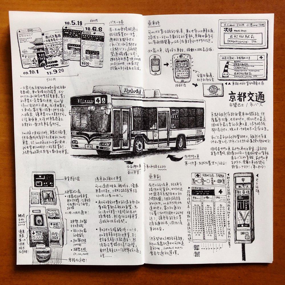 京都市營巴士
