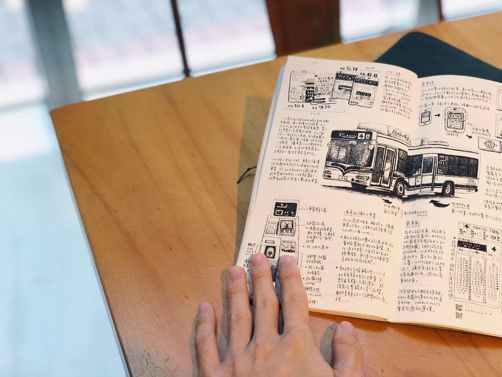 幾乎每天都要搭乘的京都市巴士