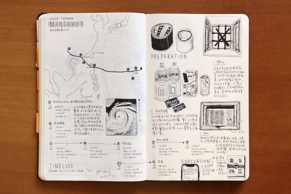 超級颱風山竹infographics