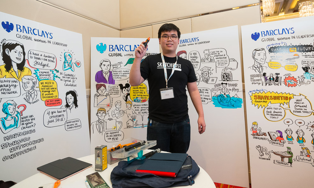 barclays-sketchpost-digital-graphic-recording-infographic-video-singapore-malaysia-hong-kong
