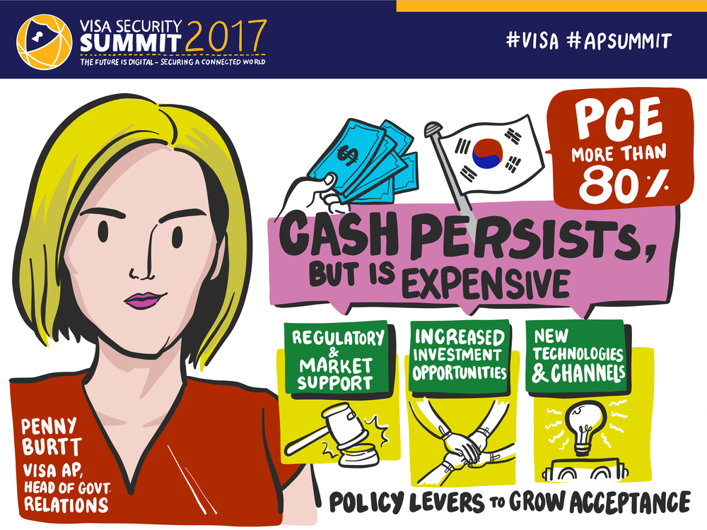 sketchpost-visa-security-summit-2017-book_Page_6.png