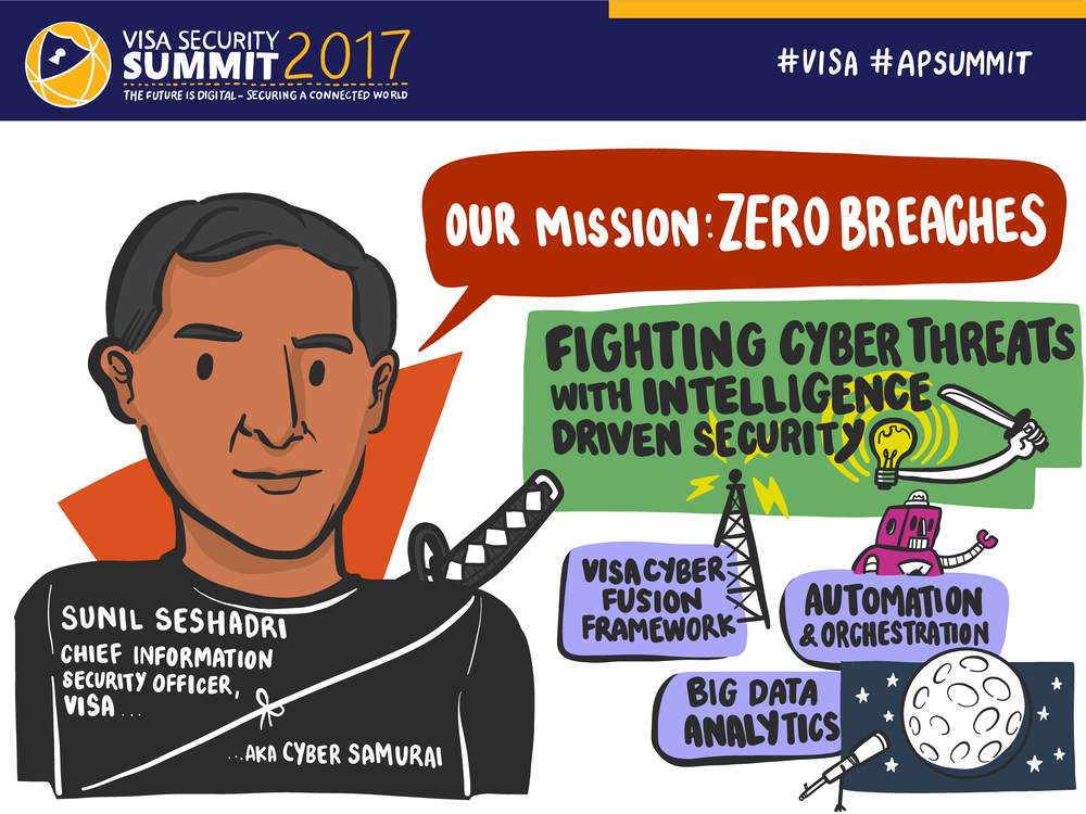 sketchpost-visa-security-summit-2017-book_Page_8.png