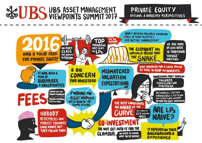 sketch post-ubs-viewpoints-2017-4.jpg