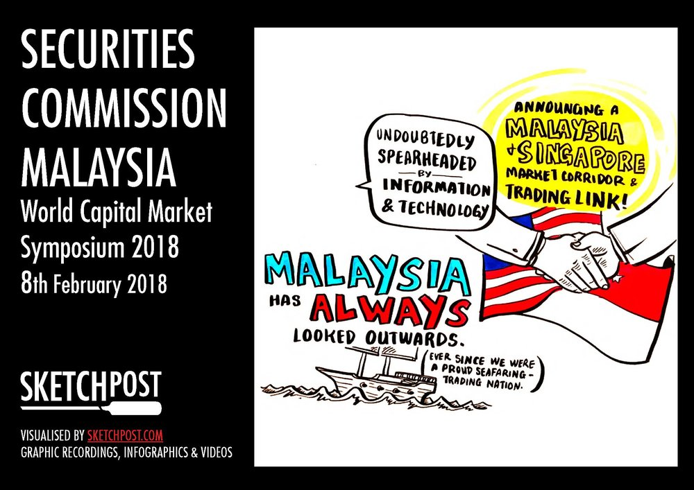 Securities Commission Malaysia WCMS 2018 sketchpost-digital-graphic-recording-infographic-video-singapore-malaysia-hong-kong