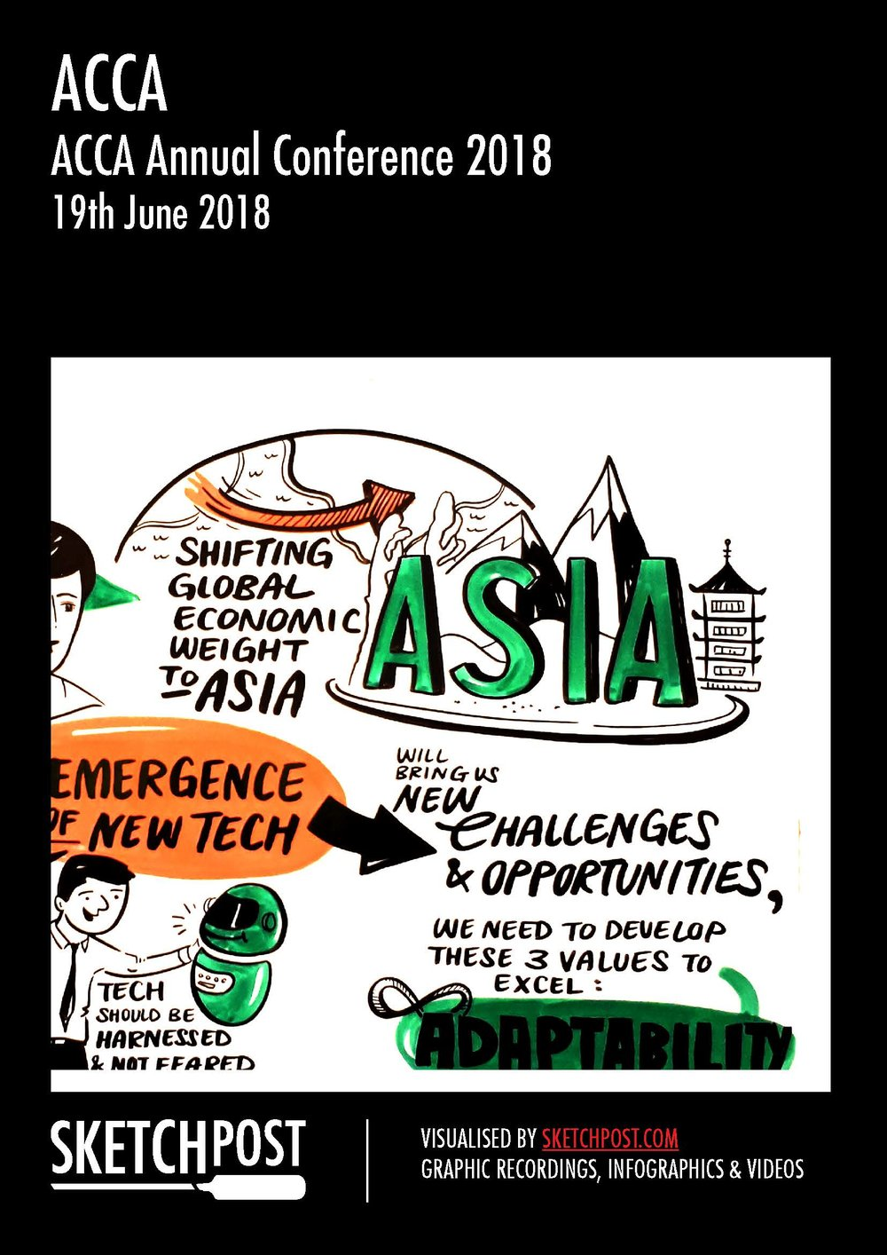 ACCA ANNUAL CONFERENCE 2018 sketchpost-digital-graphic-recording-infographic-video-singapore-malaysia-hong-kong