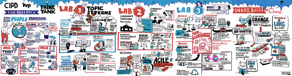 sketchpost-digital-graphic-recording-infographic-video-singapore-malaysia-hong-kong