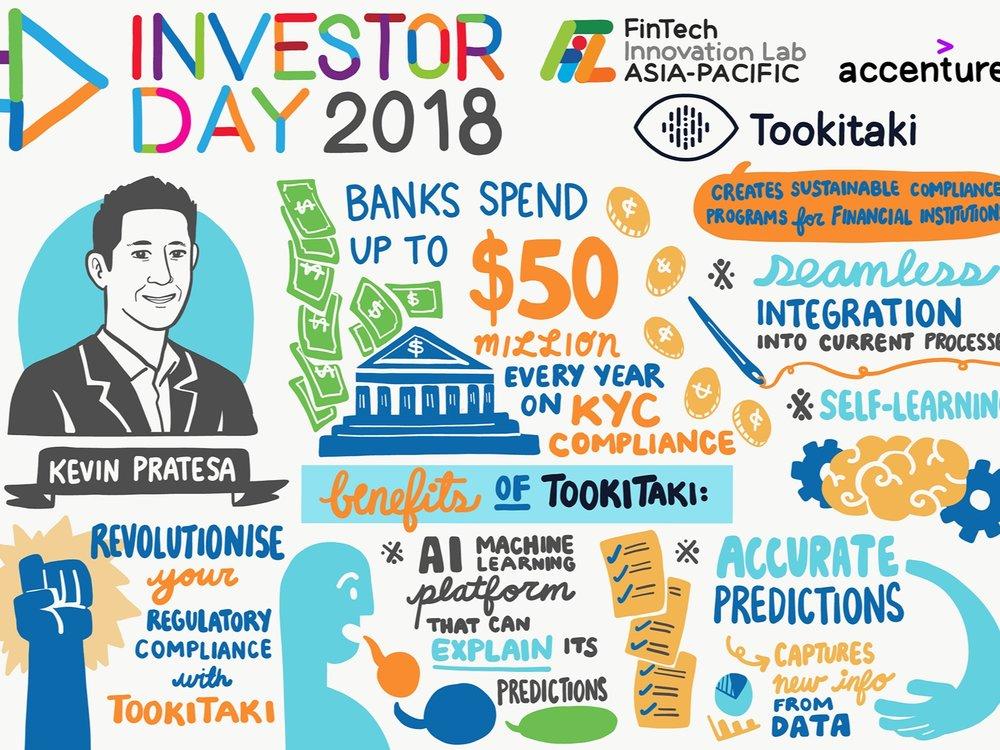 Accenture Fintech Investor Day Hong Kong -