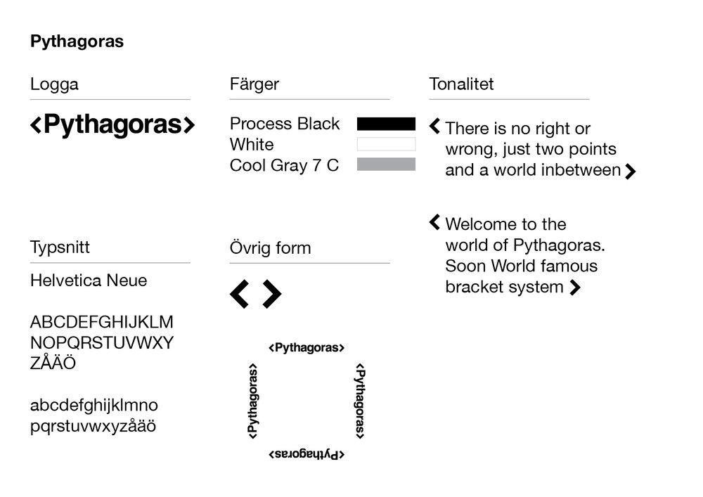 Pythagoras_no_crop.jpg