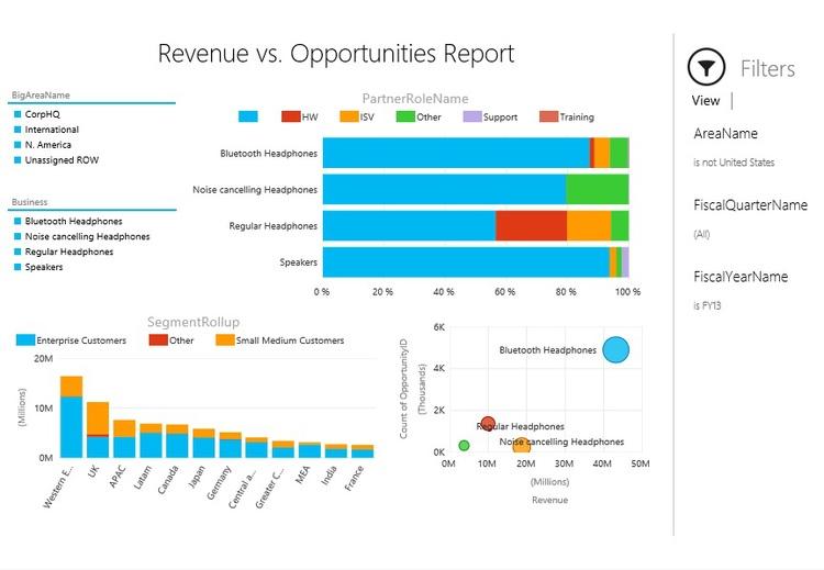 power-bi-opportunities-report