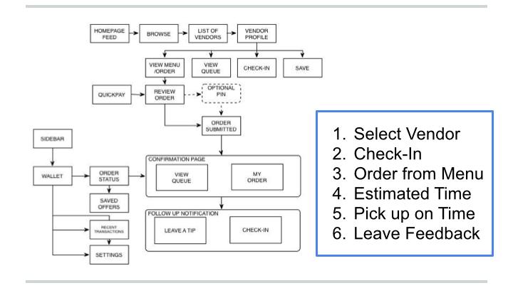 Project 3 - Presentation.033.jpg