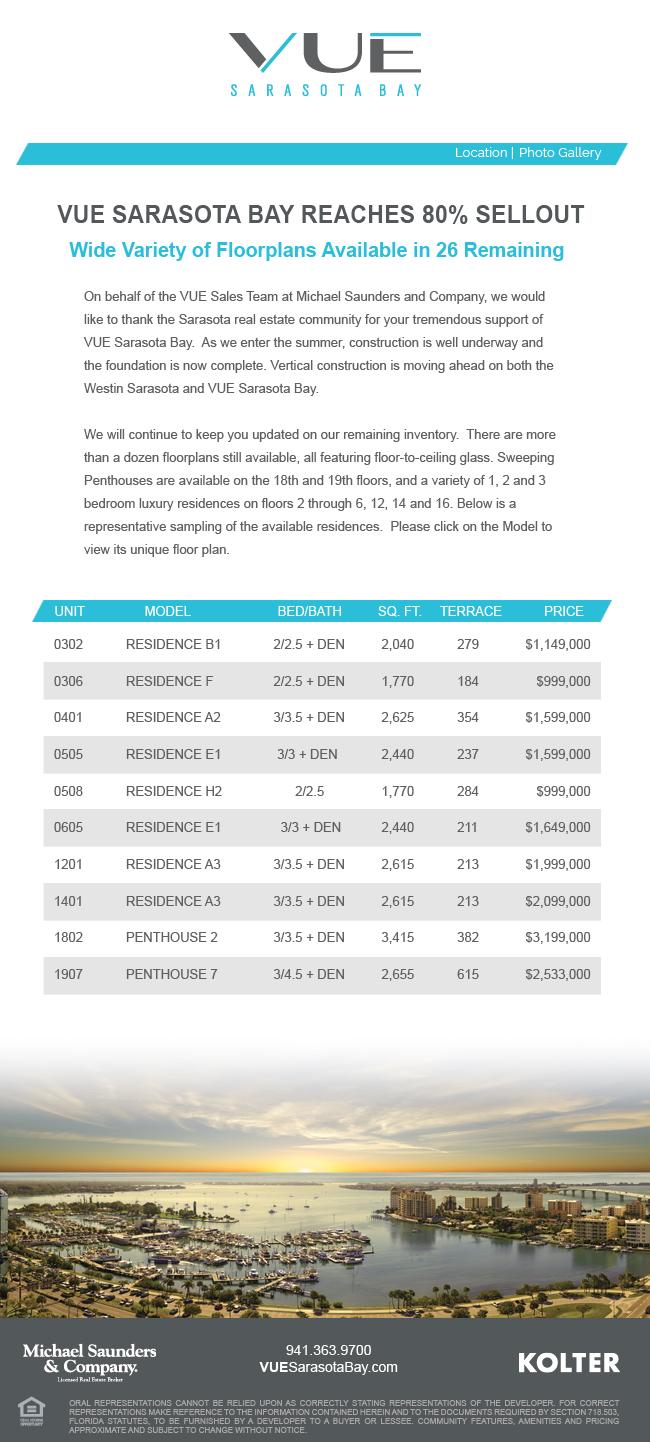 020504-01 Inventory Eblast.jpg