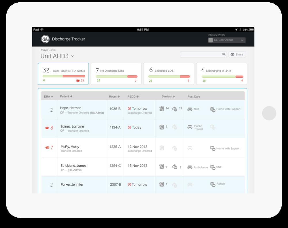 Healthcare Application—Discharge Navigator, Tablet application.   Role: Design Researcher, UX Lead, UI Director