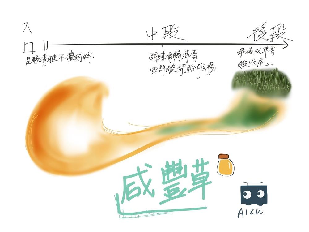 咸豐草蜜風味圖 - 清雅帶酸,搭食最佳。