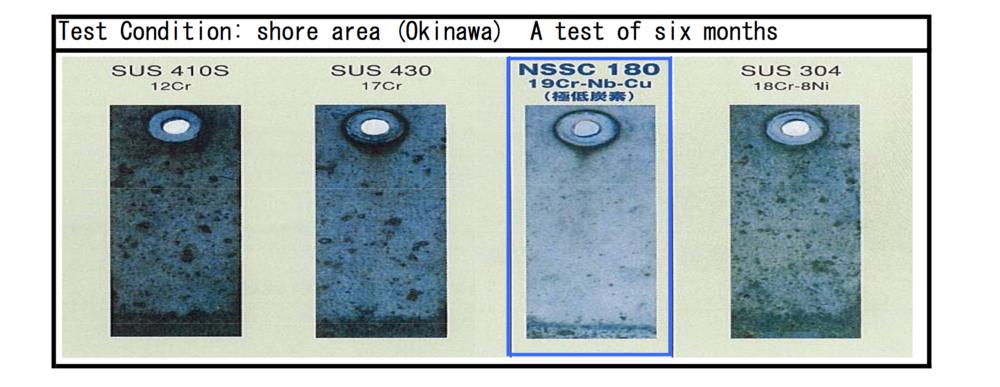 放置在沖繩六個月暴露測試發現19-0抗腐蝕強度甚至高過18-8不鏽鋼