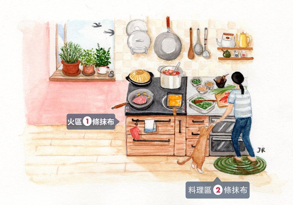 廚房裡的布.jpg