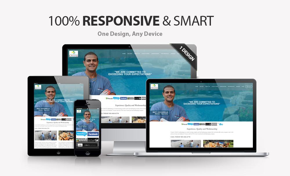 responive-design-416-media.jpg