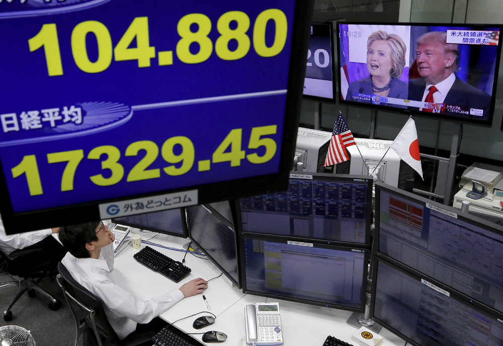 Prospect of a Trump Presidency Sends Global Markets Into Mayhem -