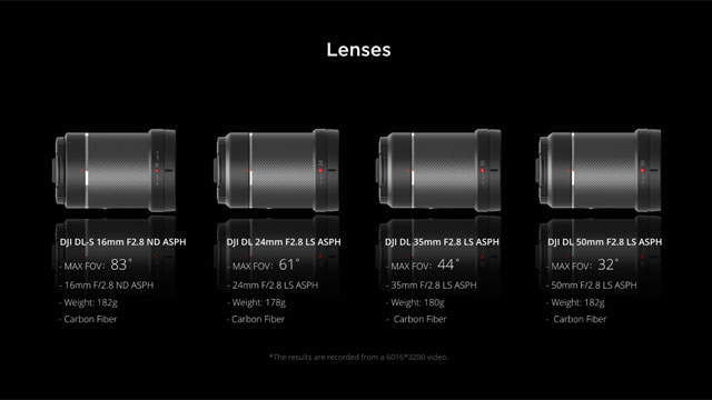 The new carbon fibre lenses. Photo from Cinema 5D