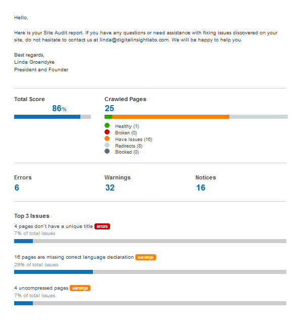 WebAudit-HealthCare.PNG