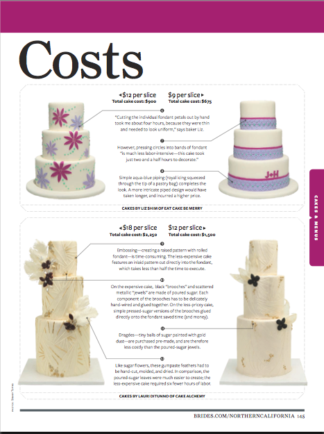 cost of average wedding cake cost2 jpg 12966