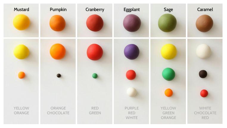 Susanita´s Cakes: ¿Cómo Colorear el Fondant y el Buttercream ...
