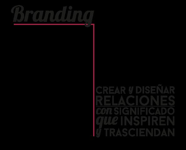 branding-panama-brands-mercadeo-publicidad