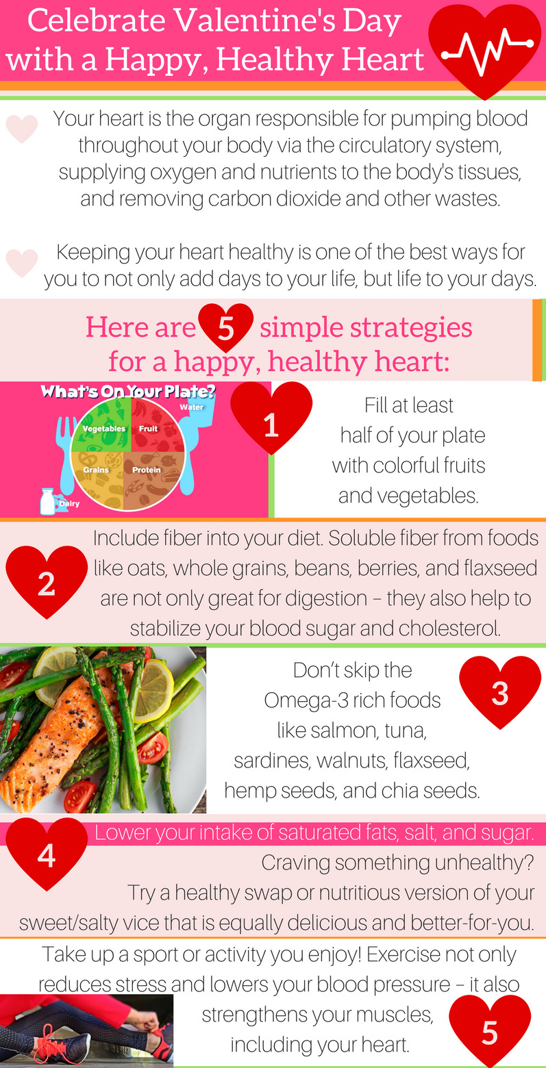 Heart Healthy Valentine's Day.png