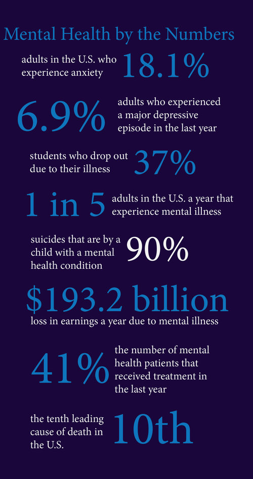 Breaking The Stigma Of Mental Illness When It S Ok Not To Be Ok
