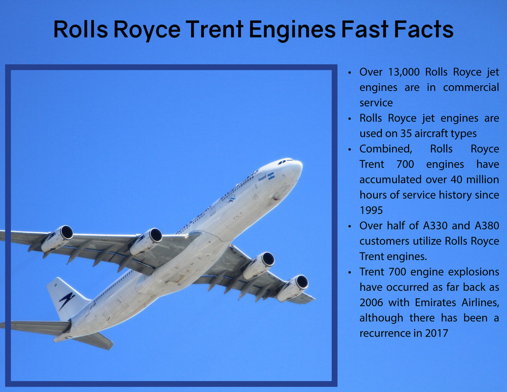 Learn more about Rolls Royce aerospace. Courtesy of Carson Myers