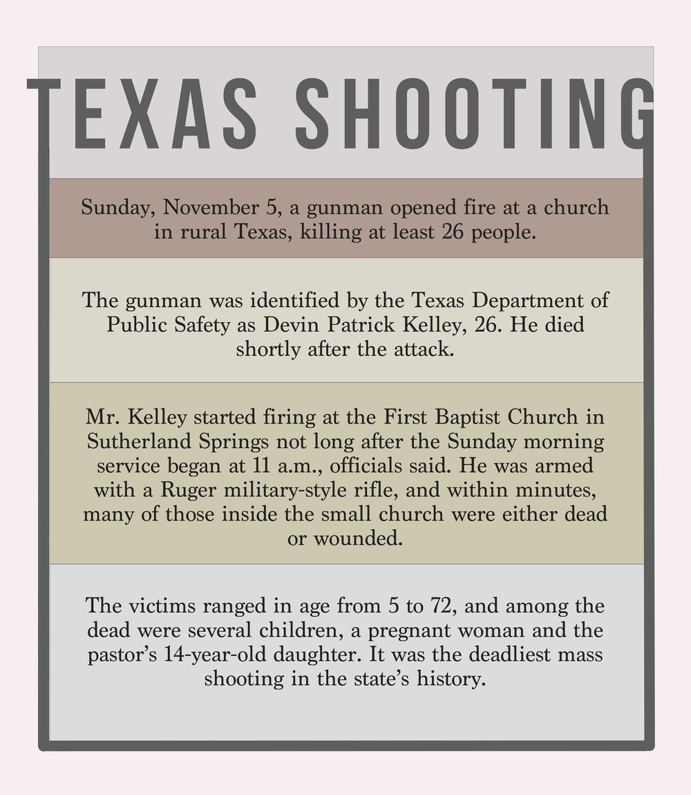 texas shooting.jpg