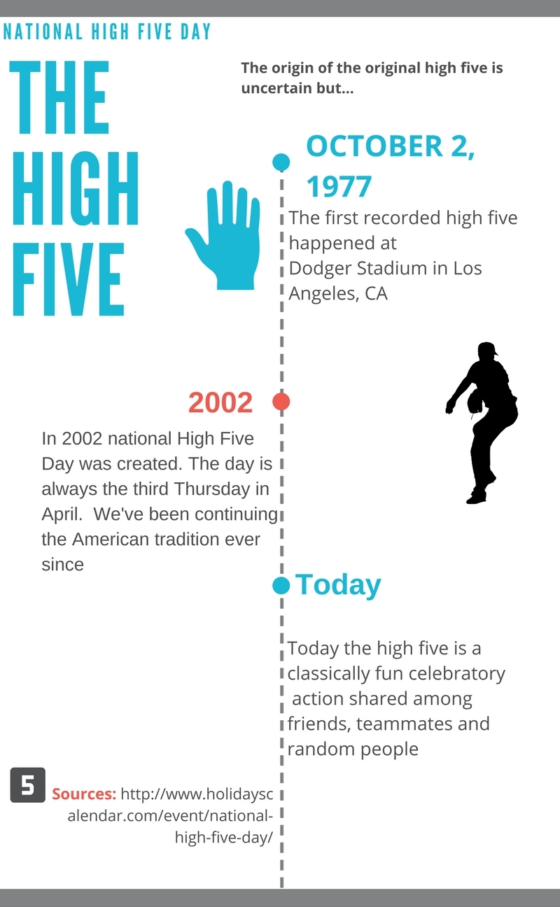 history of high fives.jpg