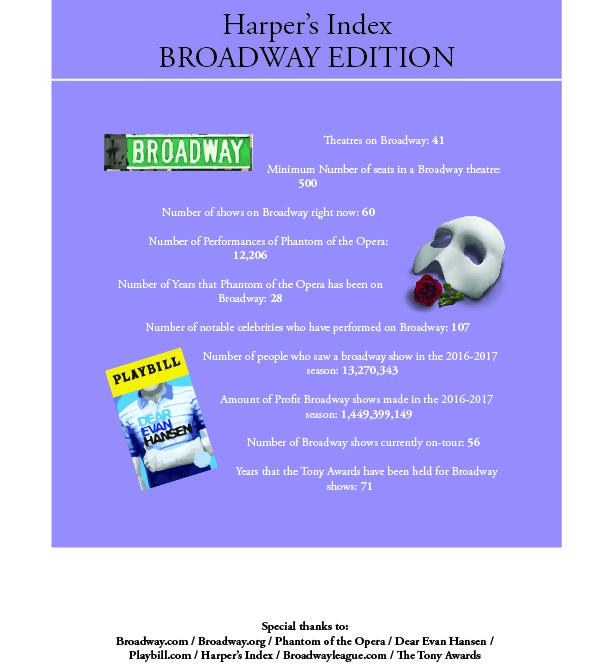 broadway wyatt duncan.jpg
