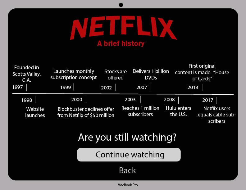 A timeline of Netflix history — Vision Media