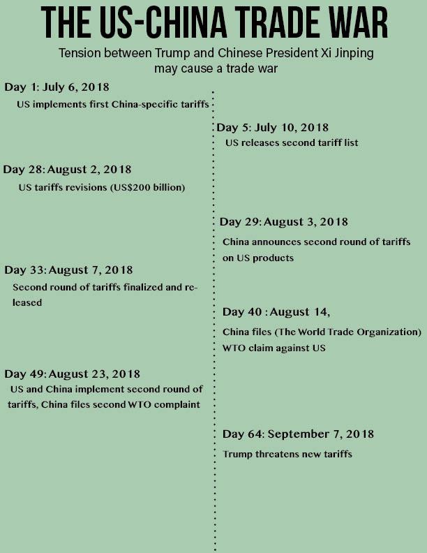 The US-China Trade War 2.0.jpg