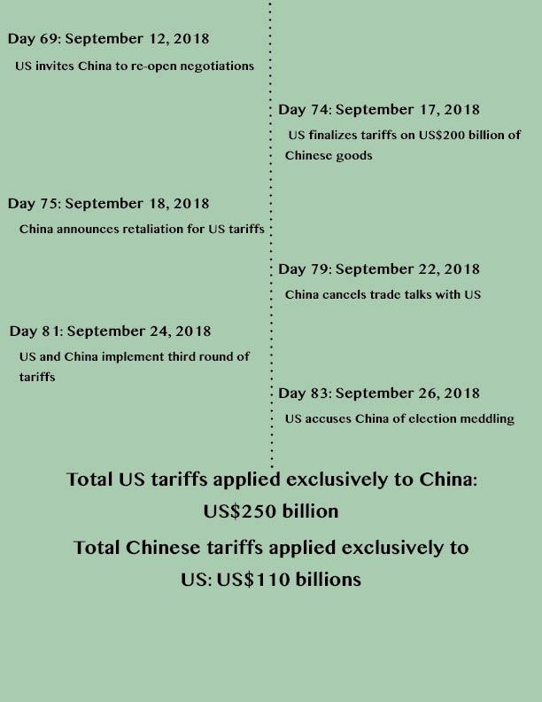 The US-China Trade War 2.02.jpg