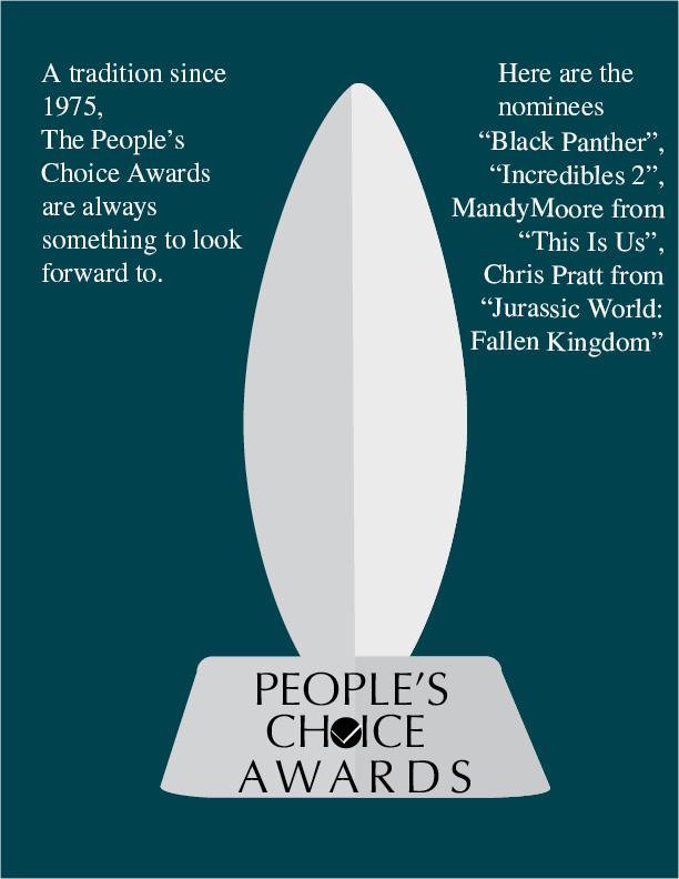 people's choice awards 2.4.jpg