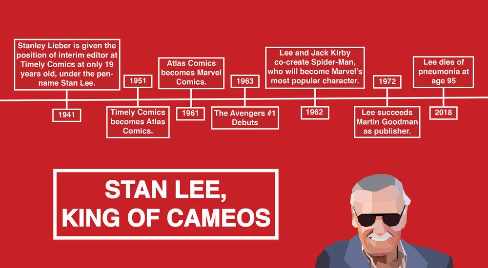 Stan Lee Timeline.jpg