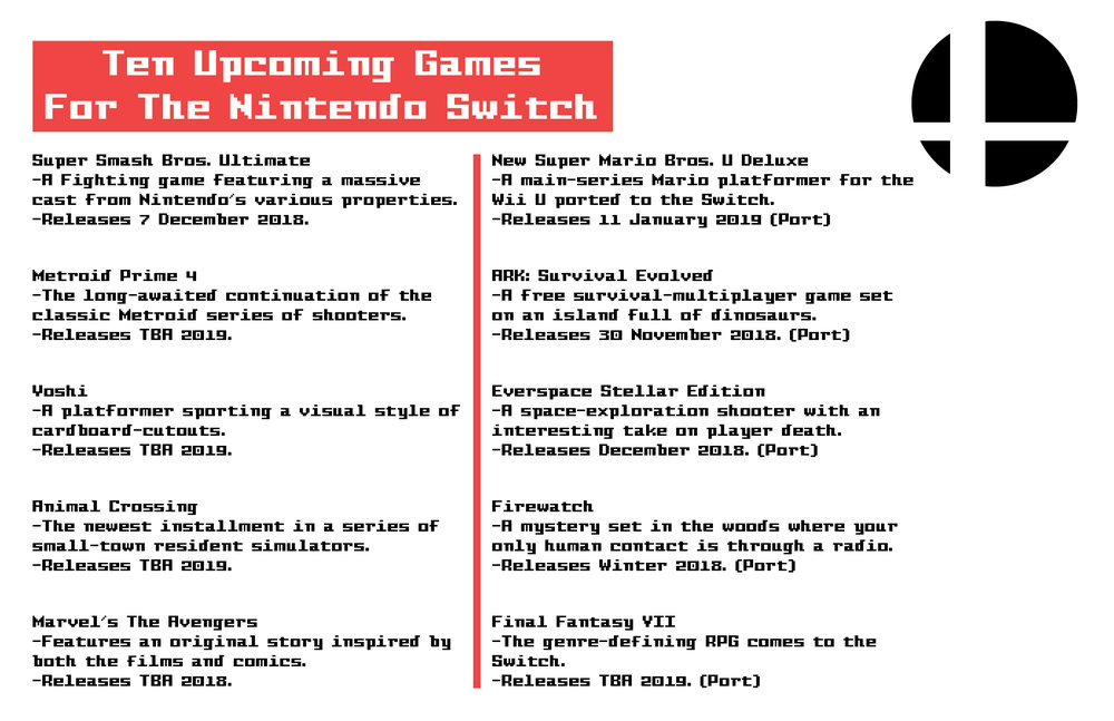 Upcoming Switch Games.jpg