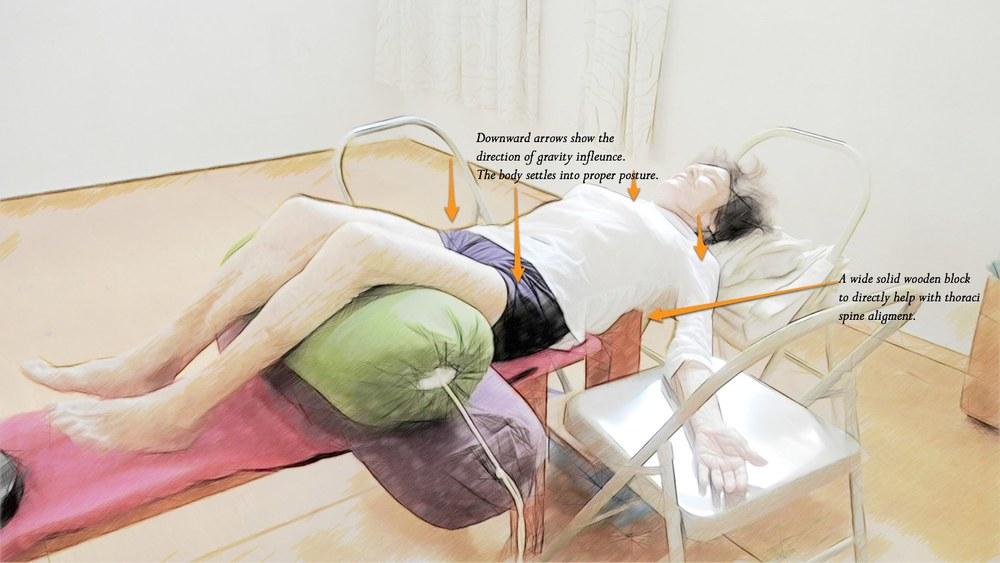 Supine Position Yoga Positioning in Iyengar Yoga