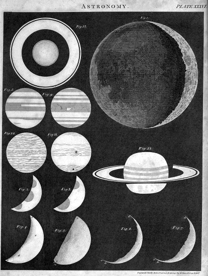 Dude, your Saturn is all wibbly wobbly.  Astronomy: a diagram of the phases of the moon, and the rings of Saturn . Engraving. Wellcome Library no. 46270i