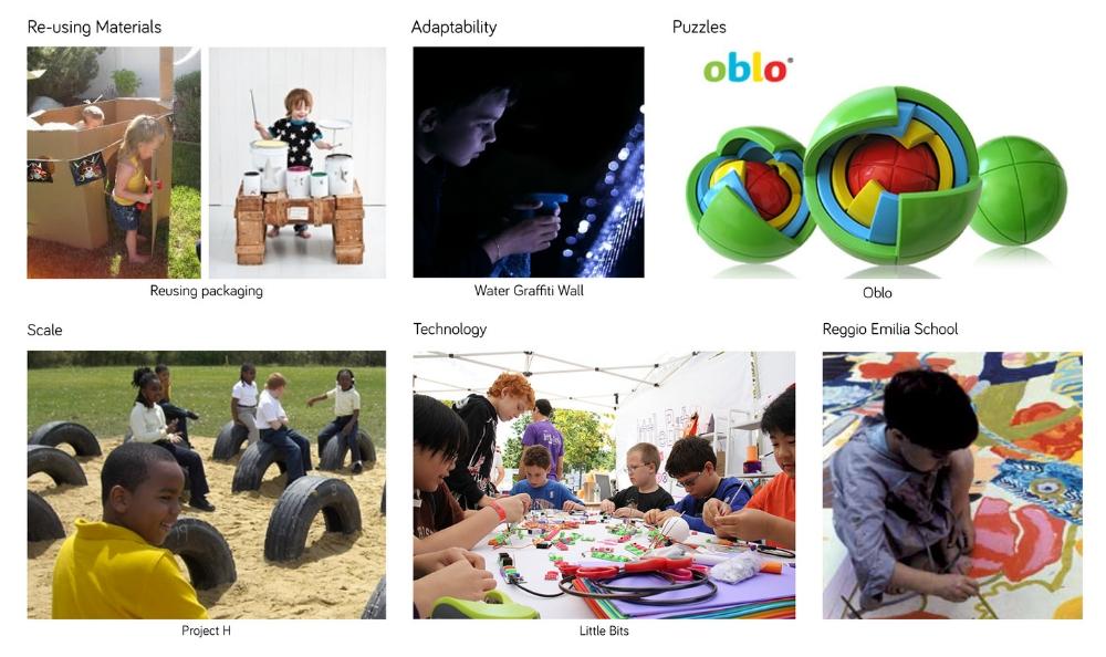 types of creativitiy.jpg