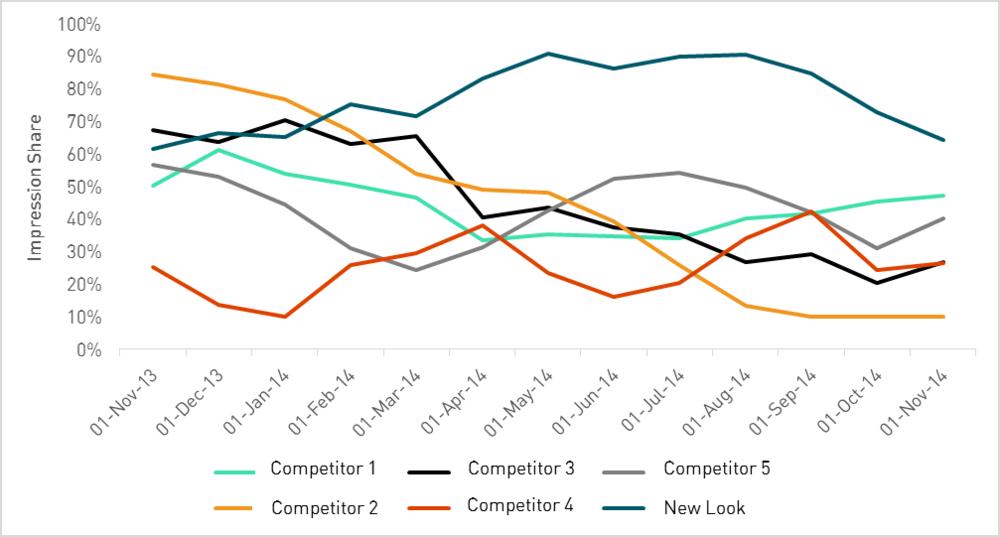 NL Kimono Graph 2-min.png