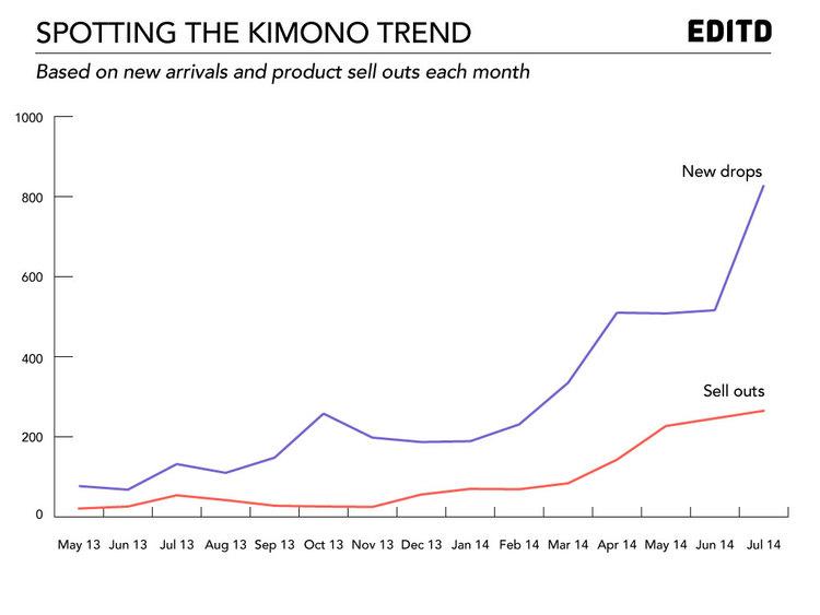 Kimono-trend-EDITD2.jpg