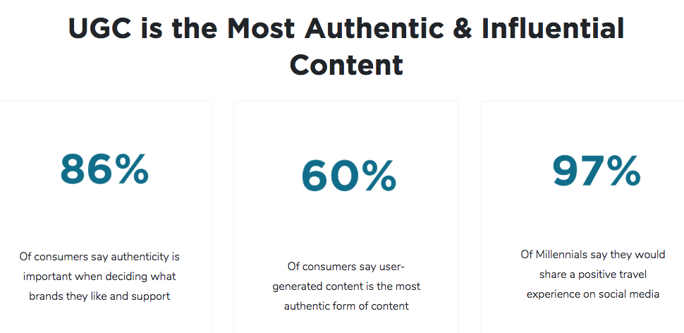 Data taken from Stackla's The Consumer Content Report: Influence in the Digital Age