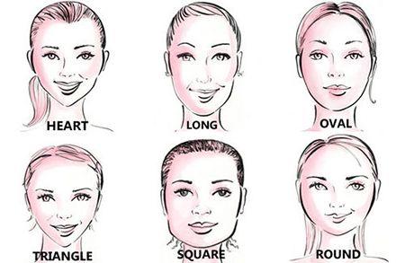 dd59187770bbc Style guide|Women s hats|Face shapes — Karen Henriksen