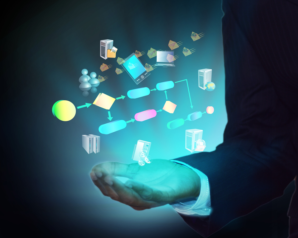IBM Maximo Services