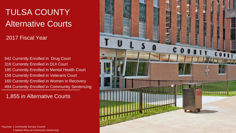 Tulsa County Alternative Courts 2017