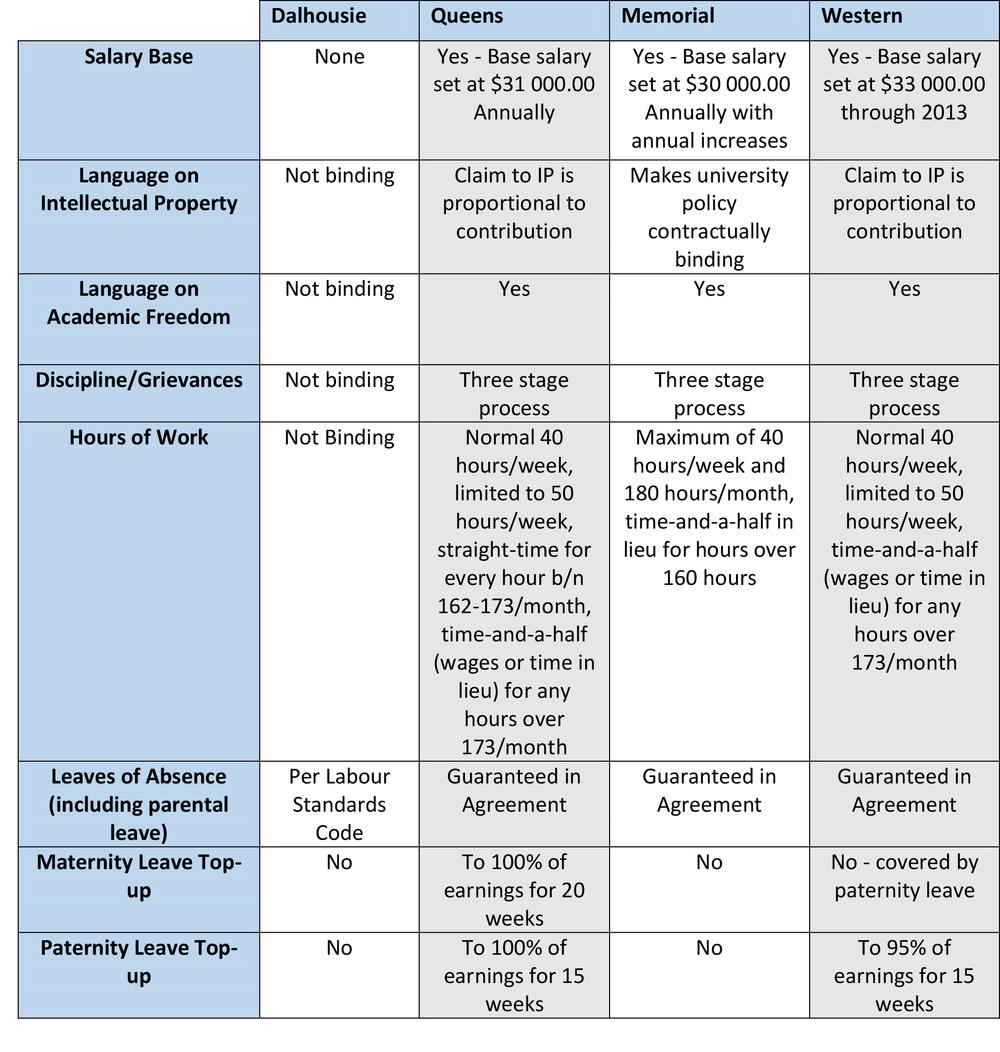 Contract Comparison.jpg