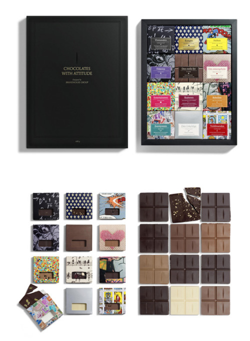 hunsonisgroovy :      Henrik Konnerup Chocolates
